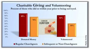 Charity 300x165 - Charts from the book Holy Health